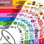 psicologia della forma e dei colori